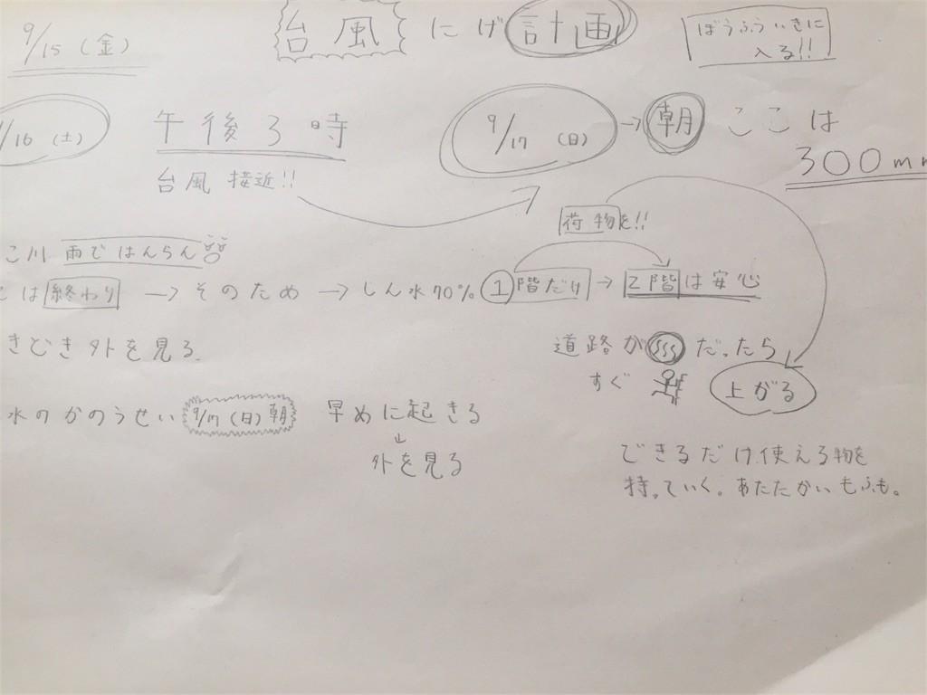 f:id:norio373:20170917112443j:image