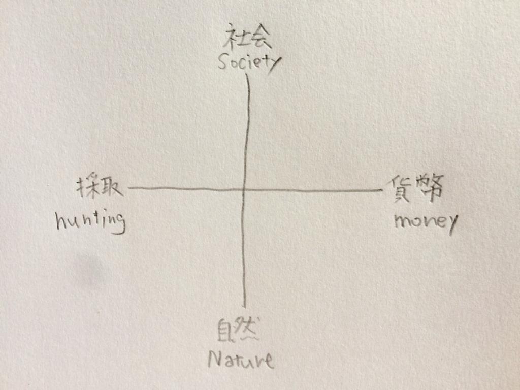 f:id:norioishiwata:20160815033420j:plain