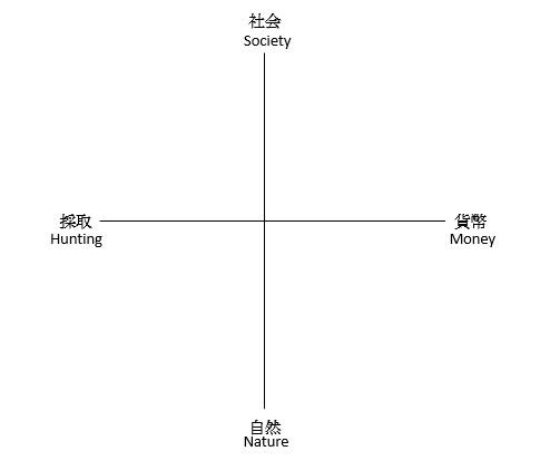 f:id:norioishiwata:20180702132223j:plain