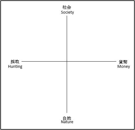 f:id:norioishiwata:20181024093455j:plain