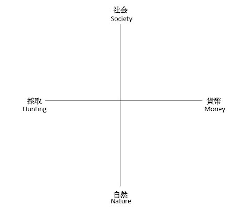 f:id:norioishiwata:20200413214139j:image