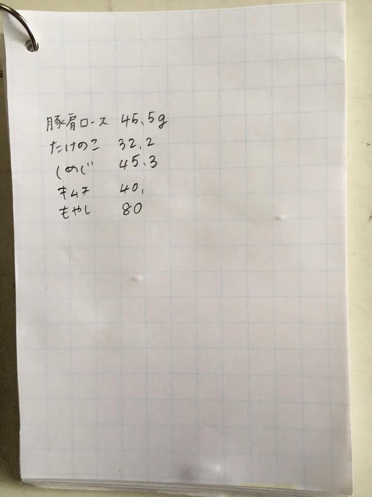 f:id:noripupupu:20190203215053j:plain