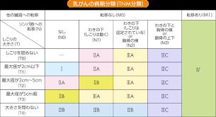 f:id:noripupupu:20200905155903p:plain