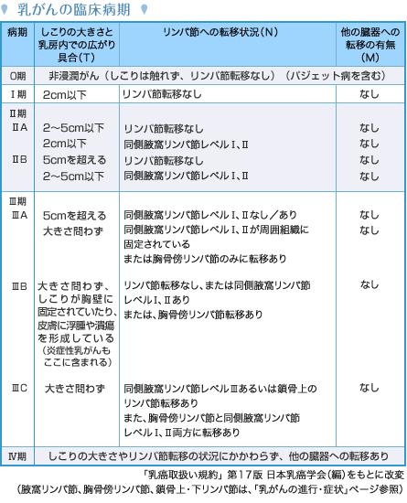 f:id:noripupupu:20200908174500p:plain
