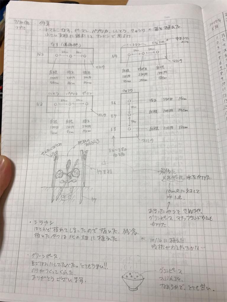 f:id:norisu0202:20170503191826j:image