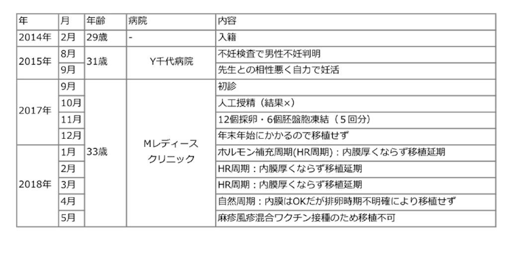 f:id:norisu0202:20180518163005j:image