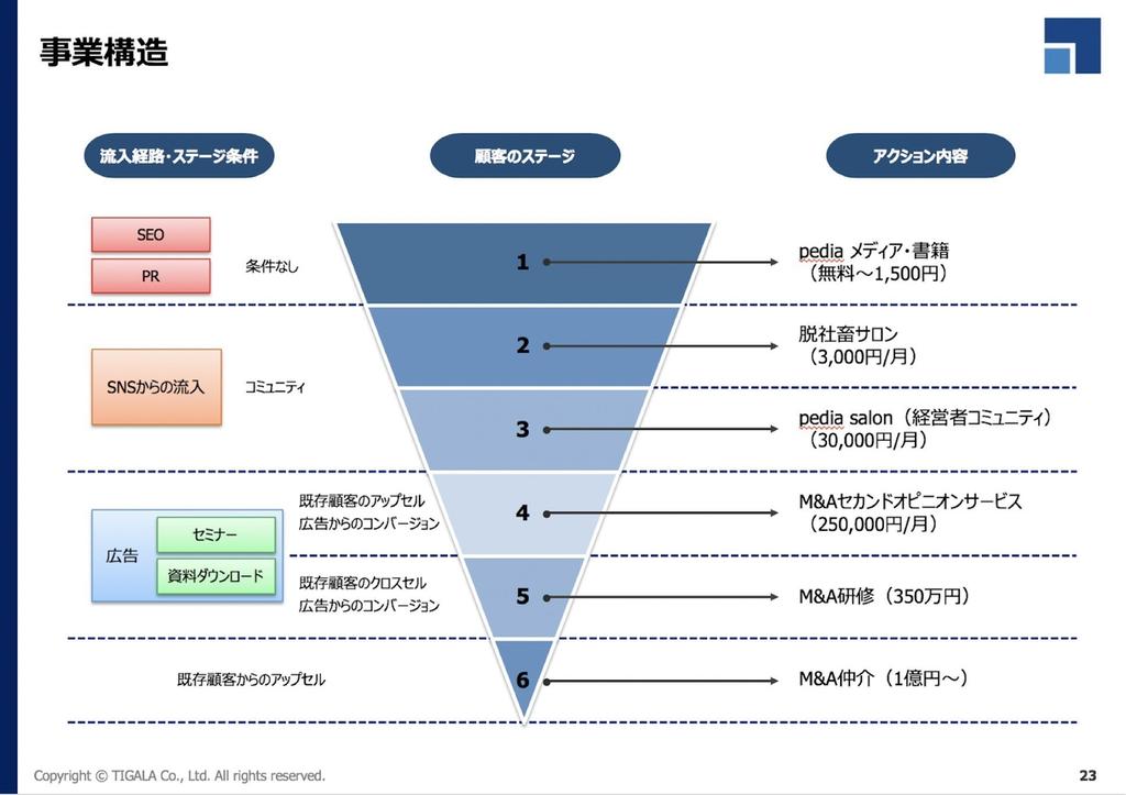 f:id:noritakahiro:20190118100342p:plain