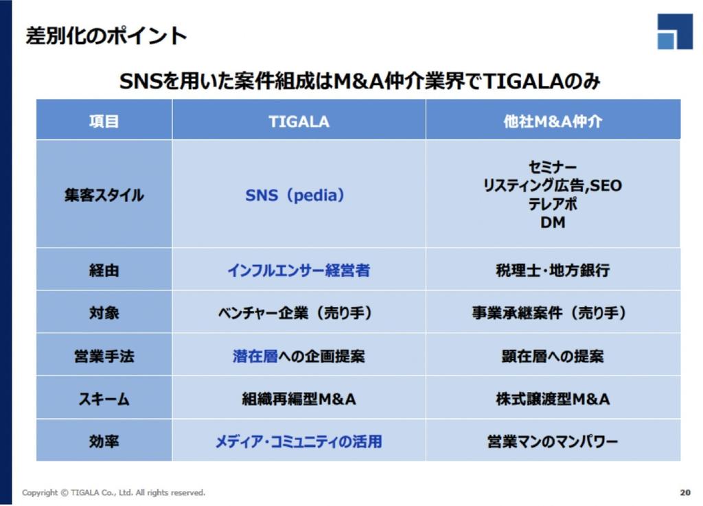 f:id:noritakahiro:20190118101031p:plain