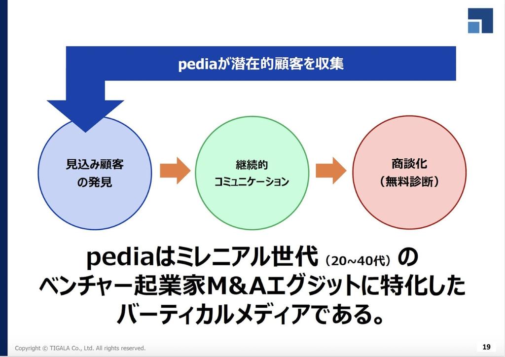 f:id:noritakahiro:20190118103800p:plain
