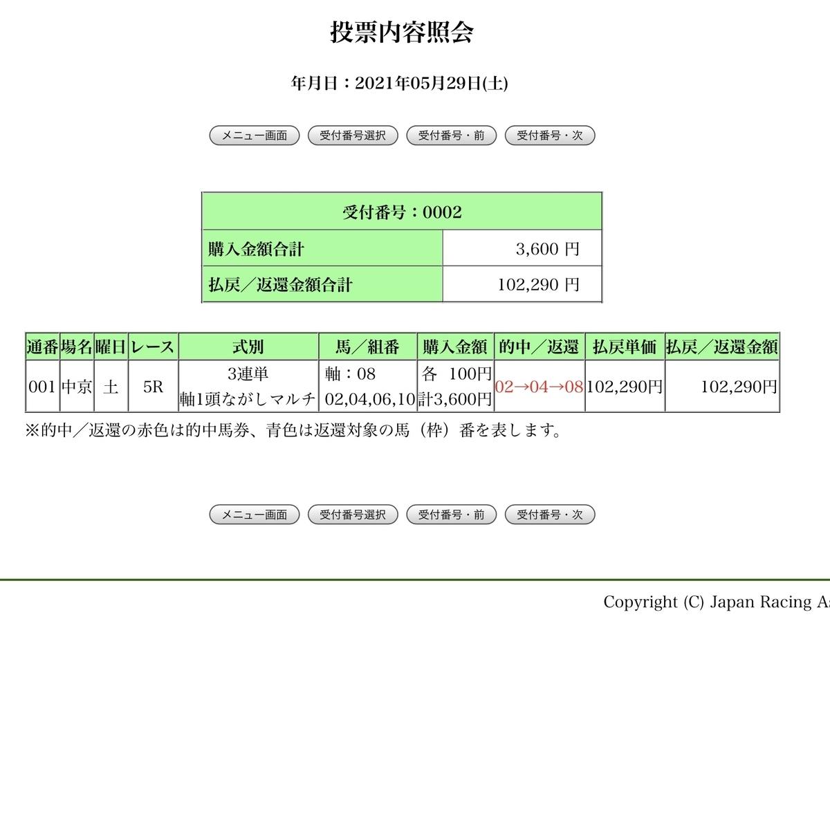 f:id:noritakex:20210601225527j:plain