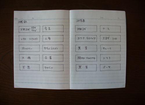 f:id:noritomi294:20160823161940j:plain