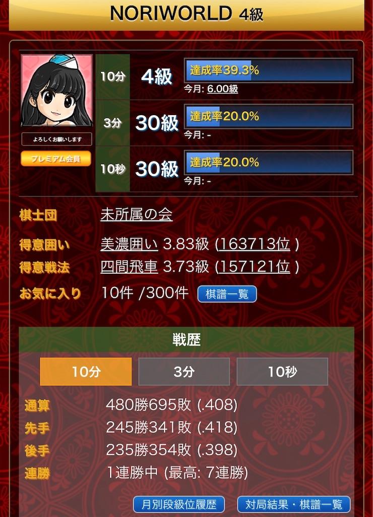shogi_wars