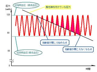 f:id:noriyon1206:20060906174602j:image