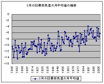 f:id:noriyon1206:20070129114915j:image