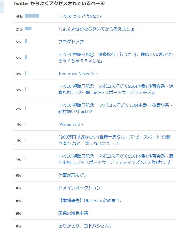 f:id:noriyoru:20200505231351p:plain