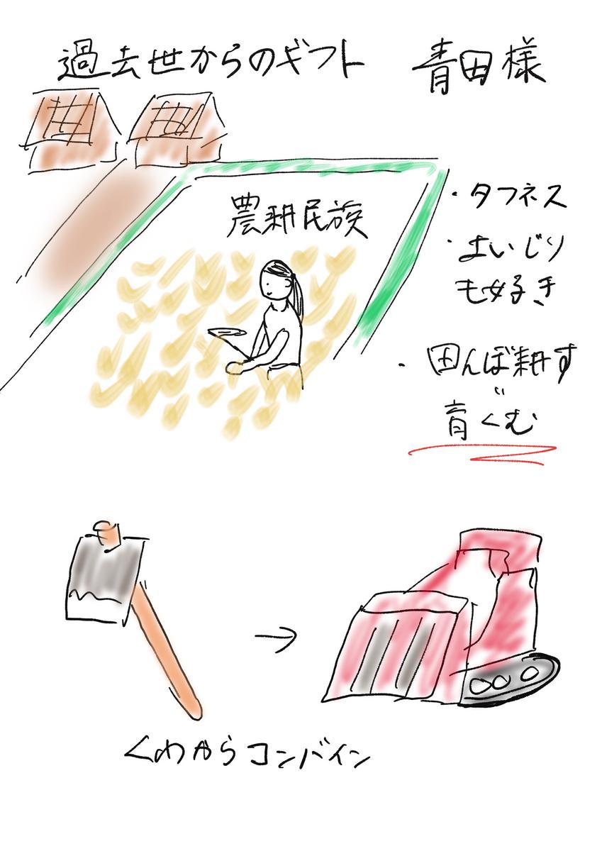 f:id:norizeki:20210503222316j:plain