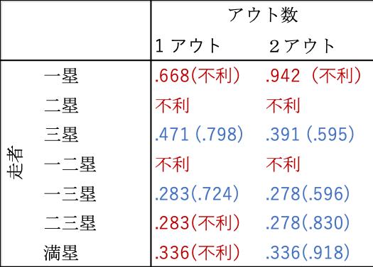 f:id:nororopokuru:20191206160827p:plain