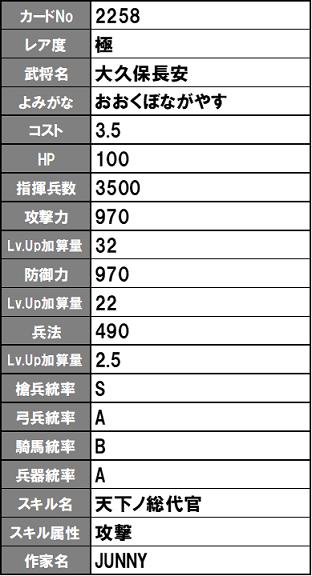 f:id:noroshi_sengoku_ixa:20190929154815p:plain