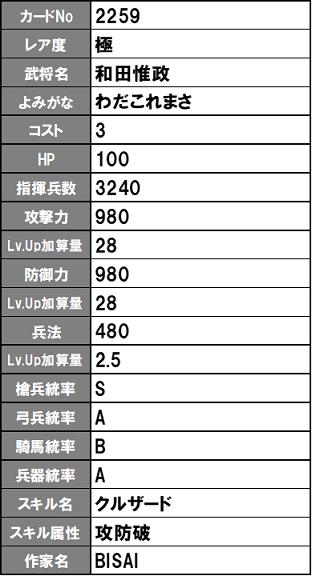 f:id:noroshi_sengoku_ixa:20190929154945p:plain