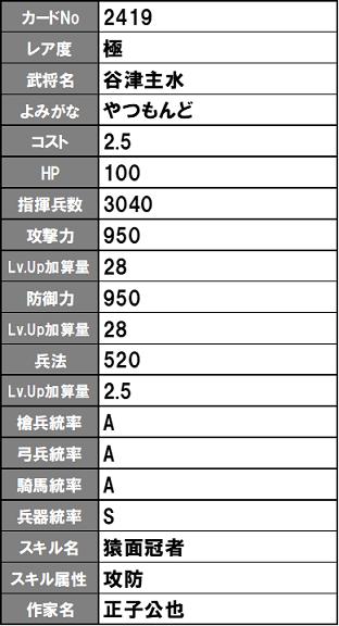 f:id:noroshi_sengoku_ixa:20190929155020p:plain