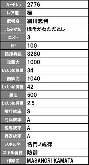 f:id:noroshi_sengoku_ixa:20190929155053p:plain
