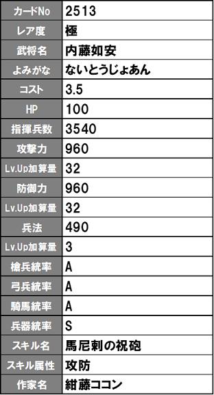 f:id:noroshi_sengoku_ixa:20190929155455p:plain