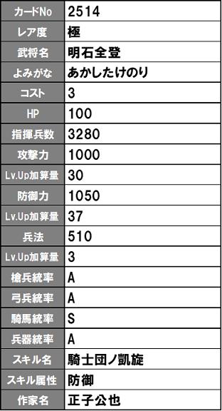 f:id:noroshi_sengoku_ixa:20190929155528p:plain