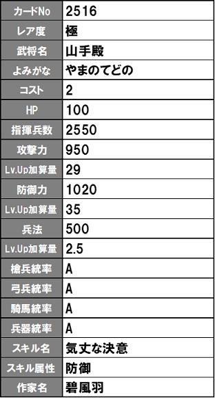f:id:noroshi_sengoku_ixa:20190929155651p:plain