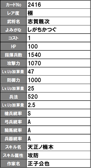 f:id:noroshi_sengoku_ixa:20190929155758p:plain