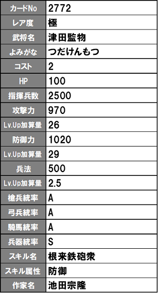 f:id:noroshi_sengoku_ixa:20190929155850p:plain