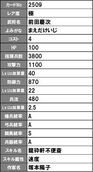 f:id:noroshi_sengoku_ixa:20190929160052p:plain