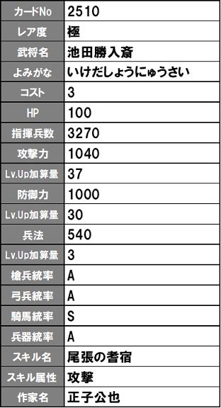 f:id:noroshi_sengoku_ixa:20190929160137p:plain