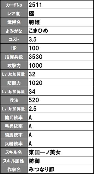 f:id:noroshi_sengoku_ixa:20190929160223p:plain