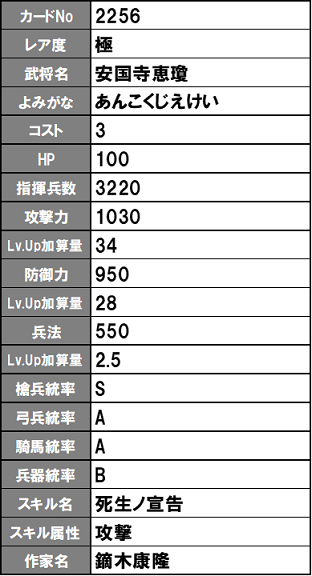 f:id:noroshi_sengoku_ixa:20191002121548p:plain