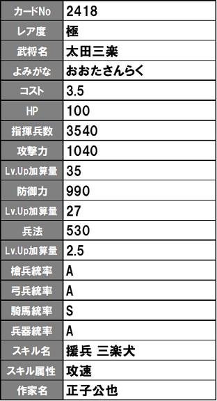 f:id:noroshi_sengoku_ixa:20191002121817p:plain