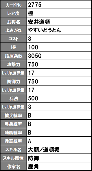 f:id:noroshi_sengoku_ixa:20191002121927p:plain