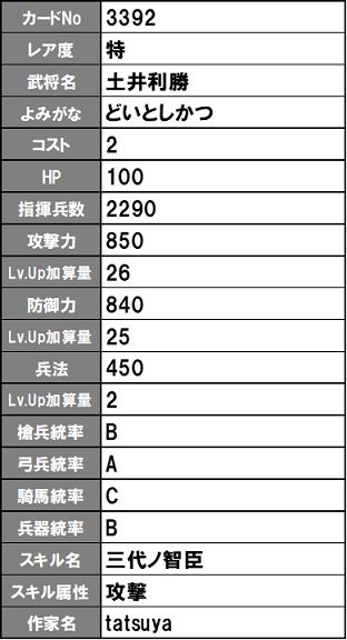 f:id:noroshi_sengoku_ixa:20191002122257p:plain