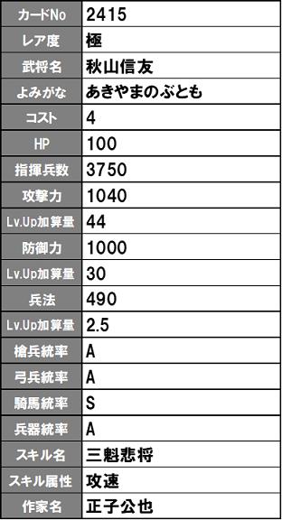 f:id:noroshi_sengoku_ixa:20191002122845p:plain