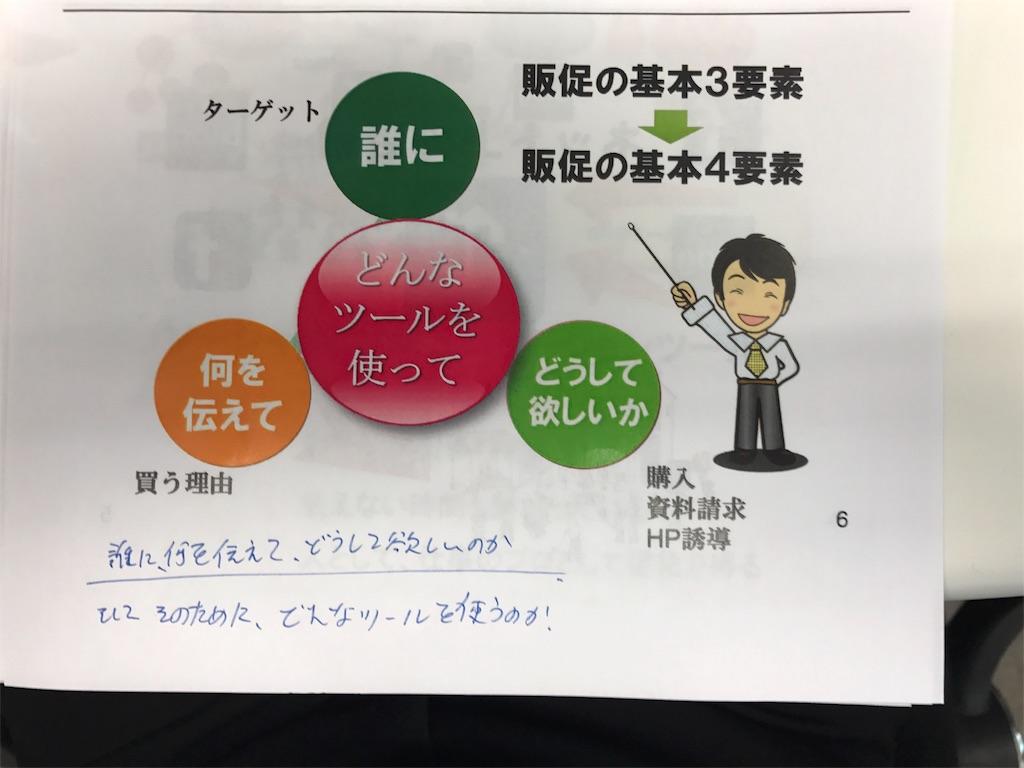 f:id:norry-yasuda:20170331093938j:image