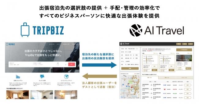 f:id:norry-yasuda:20180123150122j:plain