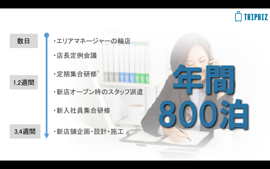 f:id:norry-yasuda:20180228153219p:plain
