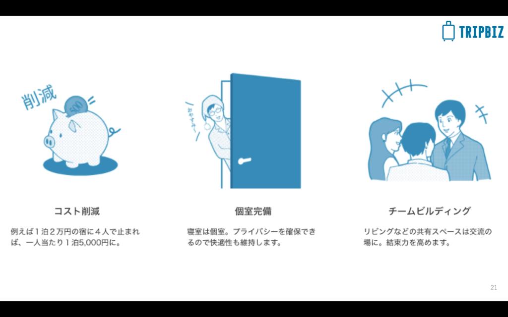 f:id:norry-yasuda:20180228161838p:plain