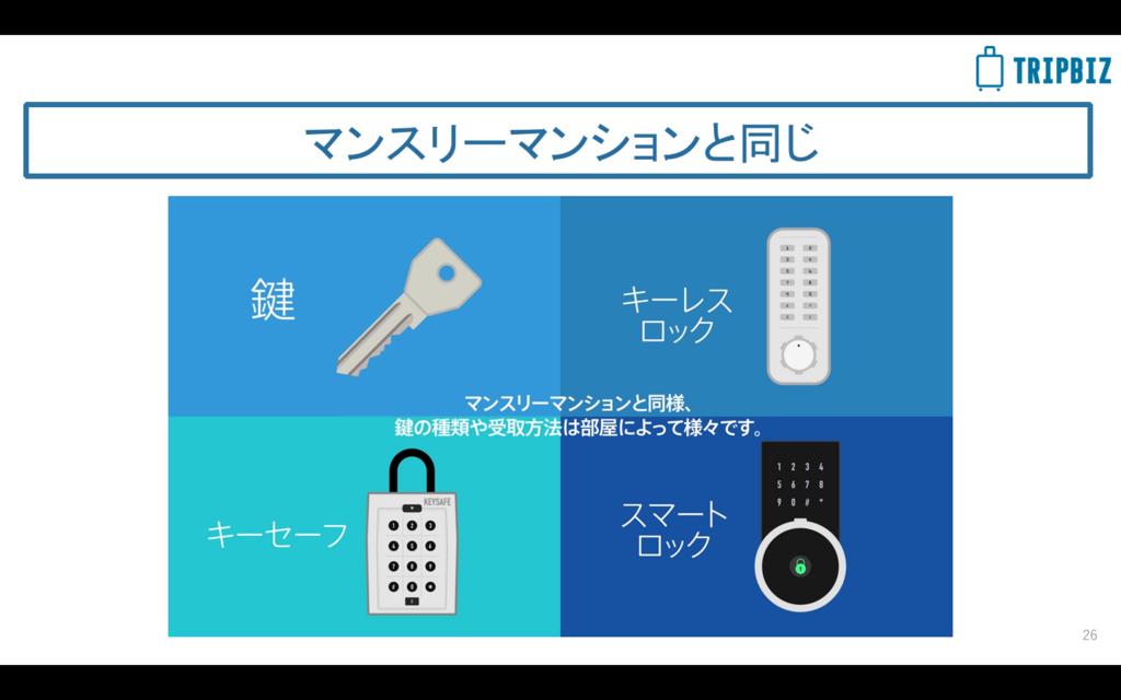 f:id:norry-yasuda:20180228213643p:plain