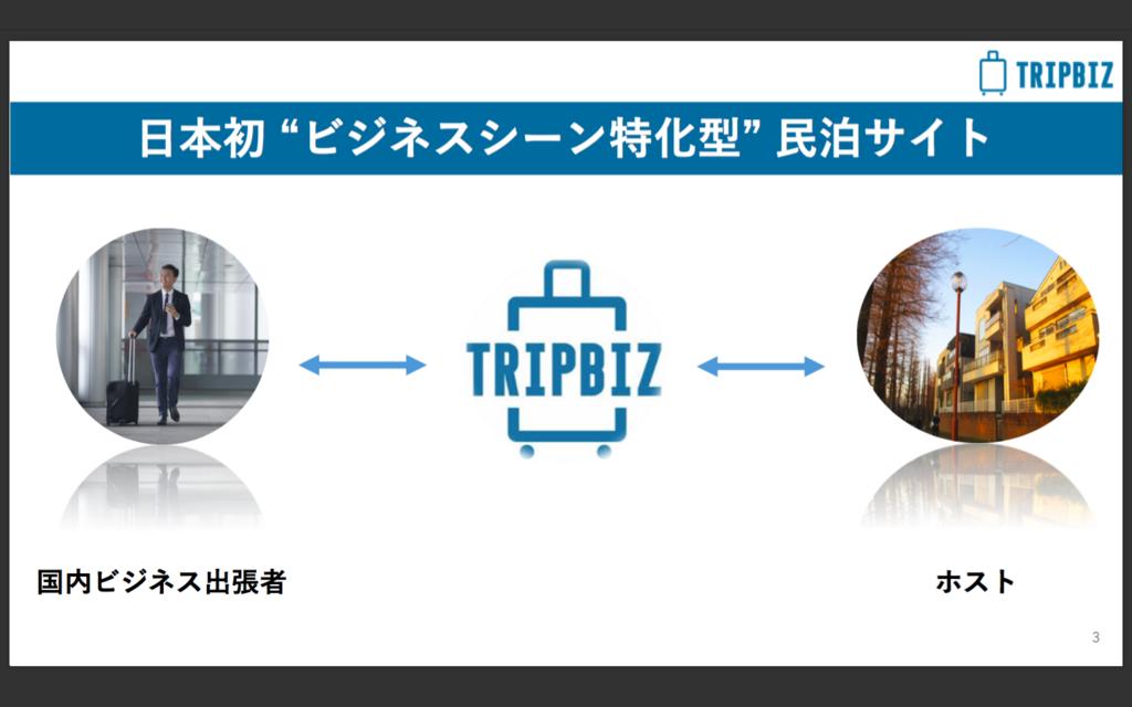 f:id:norry-yasuda:20180327165616p:plain