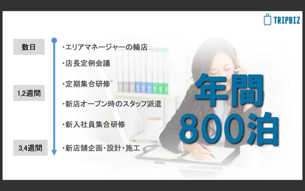 f:id:norry-yasuda:20180327165627p:plain