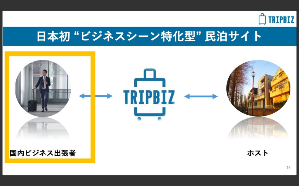 f:id:norry-yasuda:20180327170316p:plain