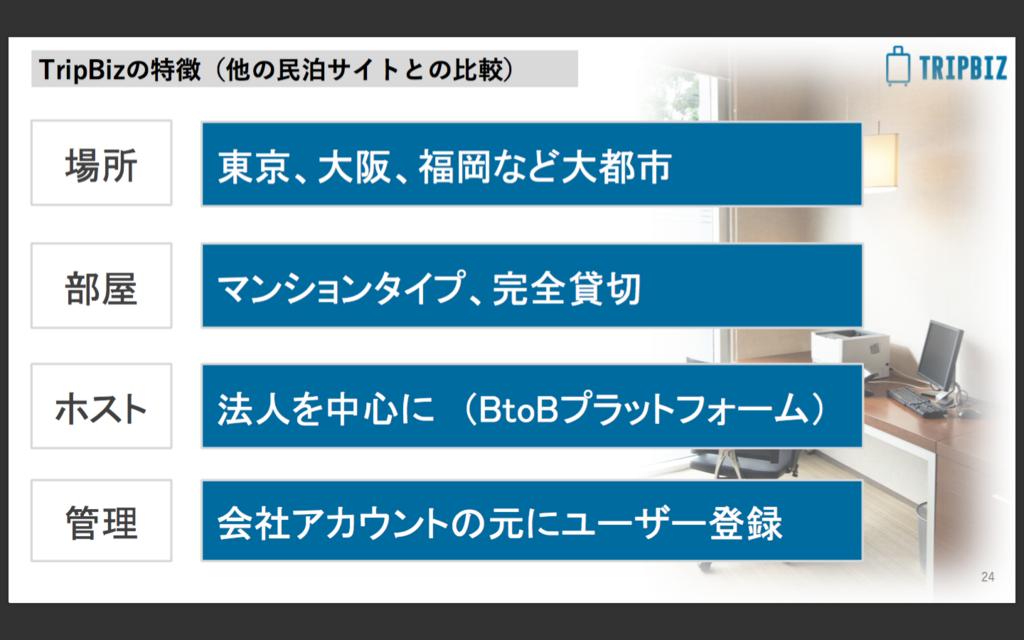 f:id:norry-yasuda:20180327170402p:plain