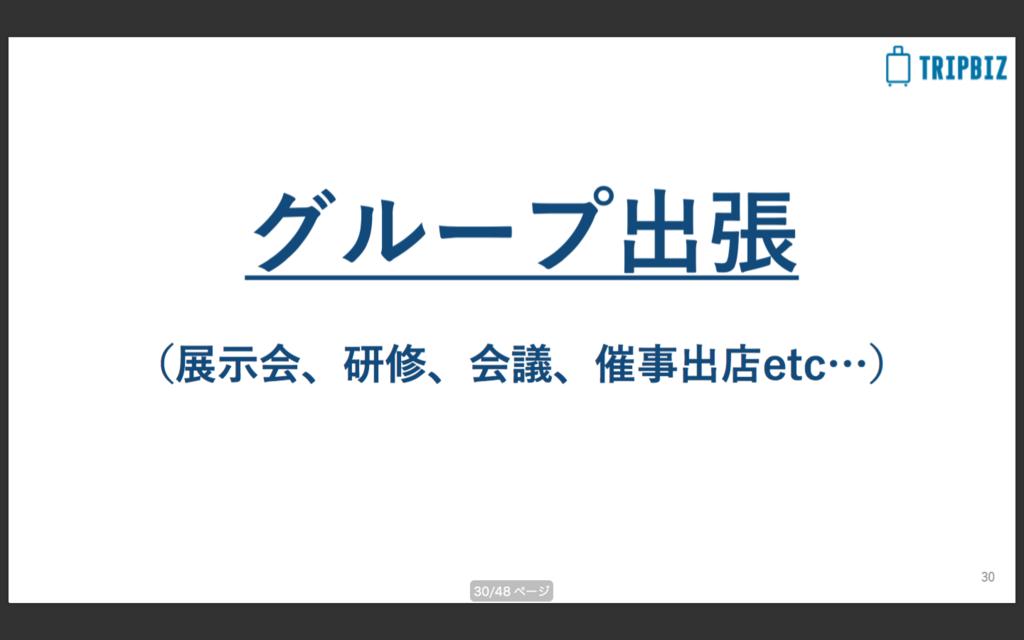 f:id:norry-yasuda:20180327170439p:plain