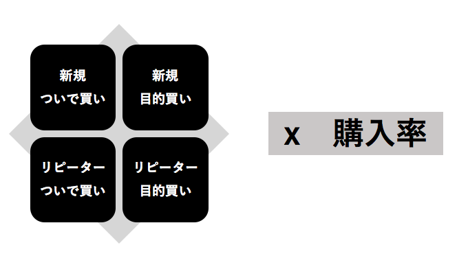 f:id:norry-yasuda:20180813201044p:plain