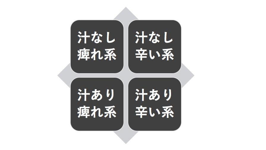 f:id:norry-yasuda:20180816171622p:plain